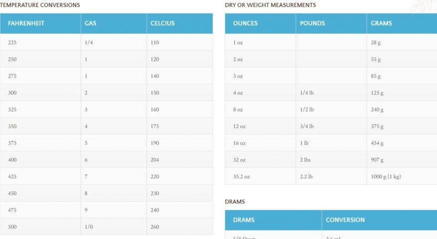 Measurement Charts  Kolya Naturals